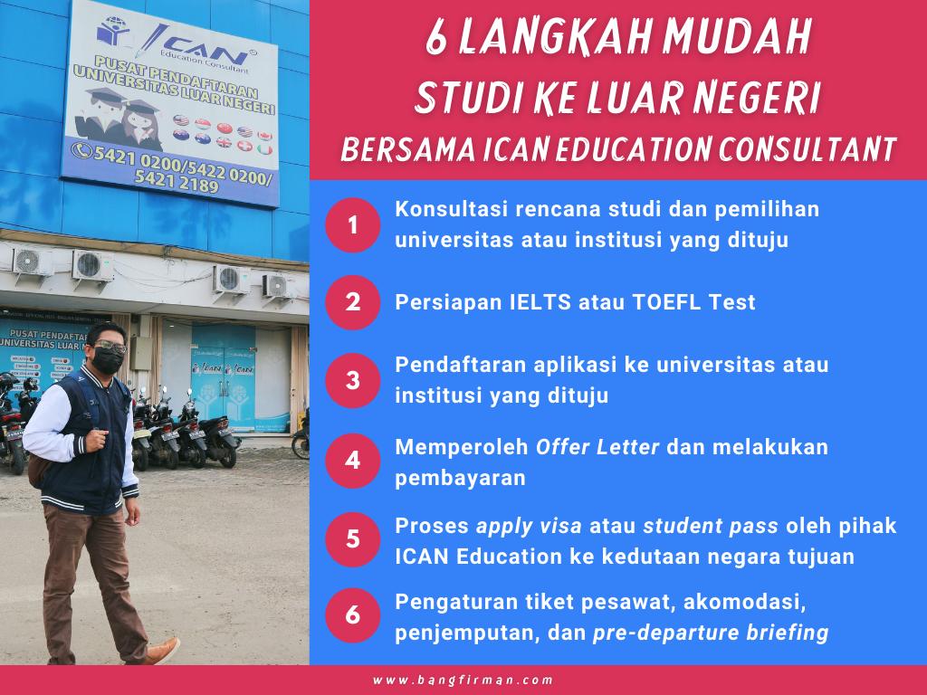 Gambar studi ke luar negeri bersama ican education consultant