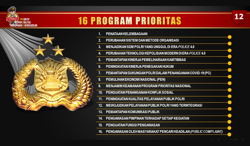 Program Prioritas Kapolri