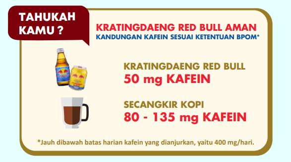 Kandungan Nutrisi Kratingdaeng 2