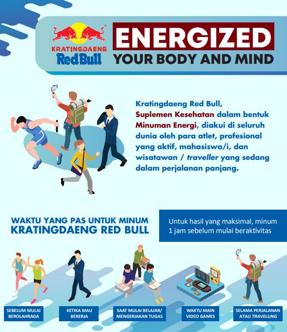 Tips Mengonsumsi Kratingdaeng